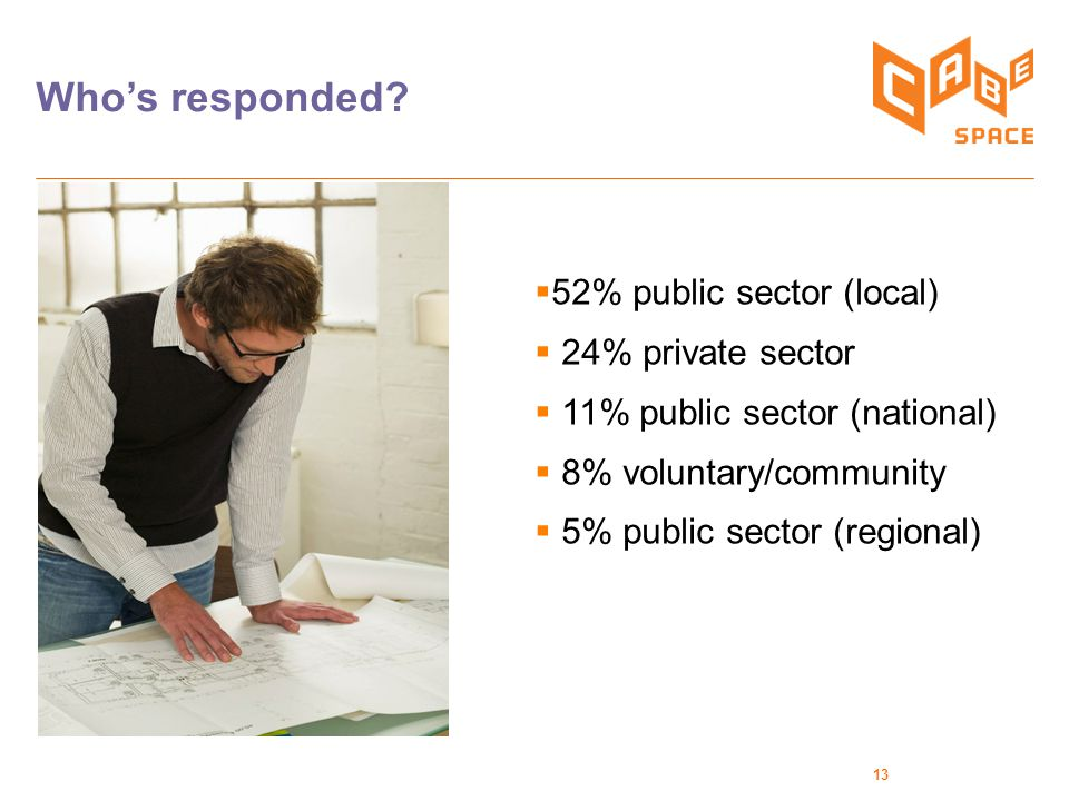 13 Who's responded?  52% public sector (local)  24% private sector  11% public sector (national)  8% voluntary/community  5% public sector (regio