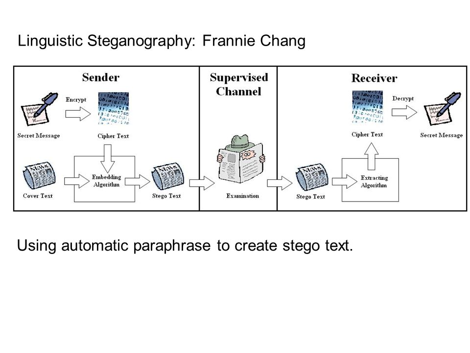 Linguistic Steganography: Frannie Chang Using automatic paraphrase to create stego text.