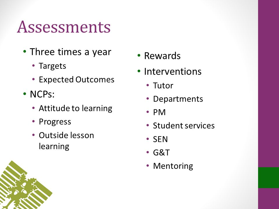 Assessments Three times a year Targets Expected Outcomes NCPs: Attitude to learning Progress Outside lesson learning Rewards Interventions Tutor Departments PM Student services SEN G&T Mentoring