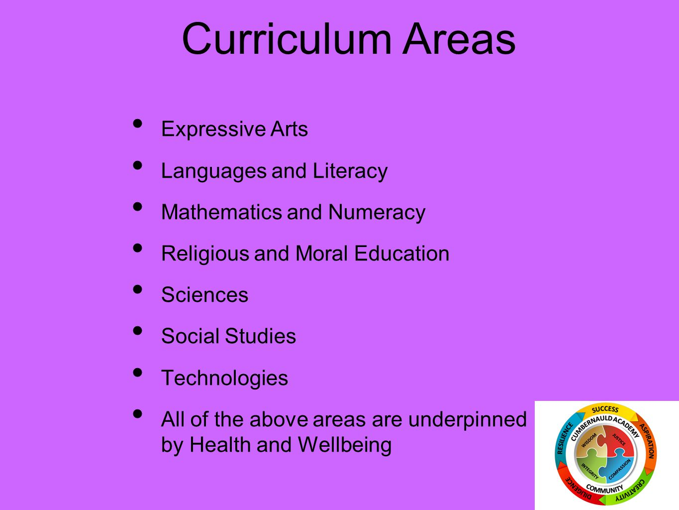 Curriculum for S1/2