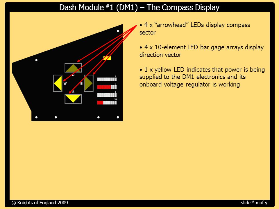 © Knights of England 2009slide # x of y Dash Module # 1 (DM1) – The Compass Display