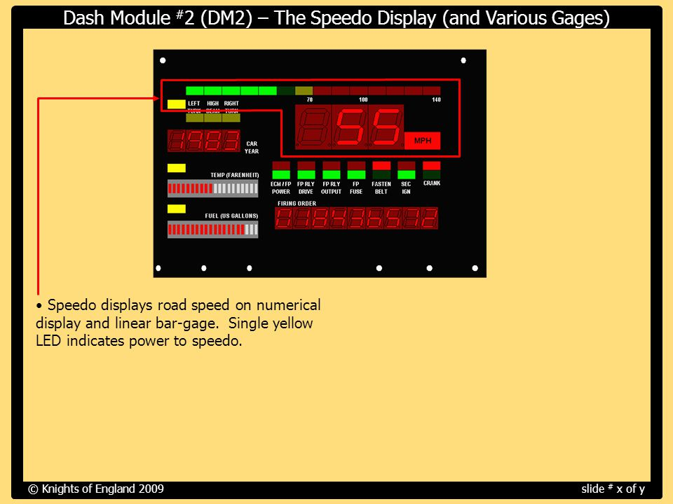 © Knights of England 2009slide # x of y Dash Module # 2 (DM2) – The Speedo Display (and Various Gages)