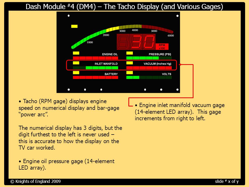 Tacho (RPM gage) displays engine speed on numerical display and bar-gage power arc .