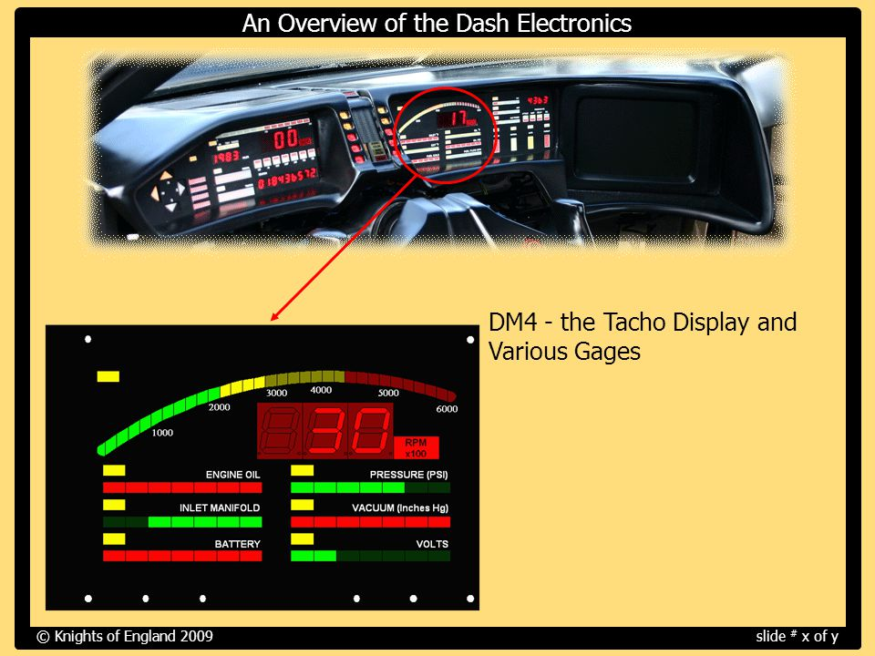© Knights of England 2009slide # x of y An Overview of the Dash Electronics POWER MIN RPM FUEL ON IGNITORS DM3 - the Voice Display and Dash-Top Indicators