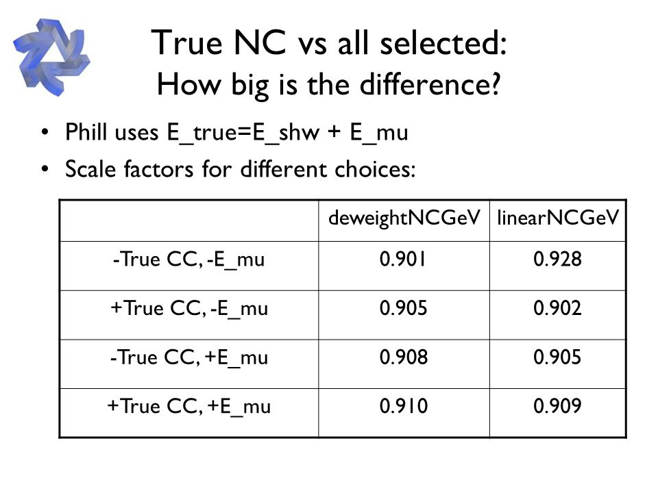 True NC vs all selected: How big is the difference.