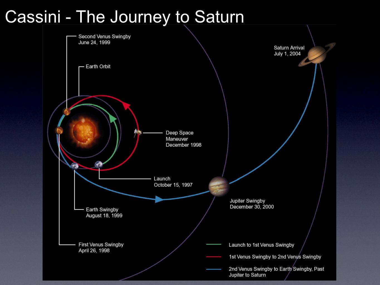 Cassini - The Prime Mission (2004-2008) Cassini Equinox Mission (2008-2010) Cassini Solstice Mission (2010- 2017)