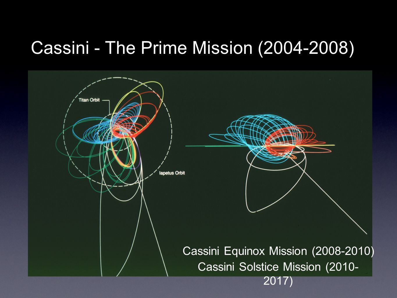 Where is Cassini Now ? Go to http://saturn.jpl.nasa.gov/mission/presentposition/