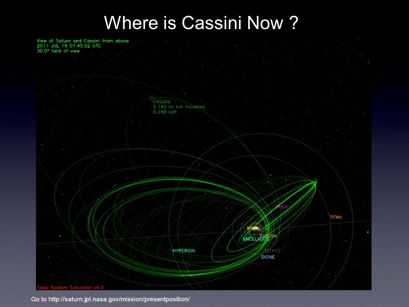 Where is Cassini Now Go to