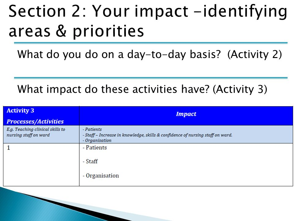 What do you do on a day-to-day basis. (Activity 2) What impact do these activities have.