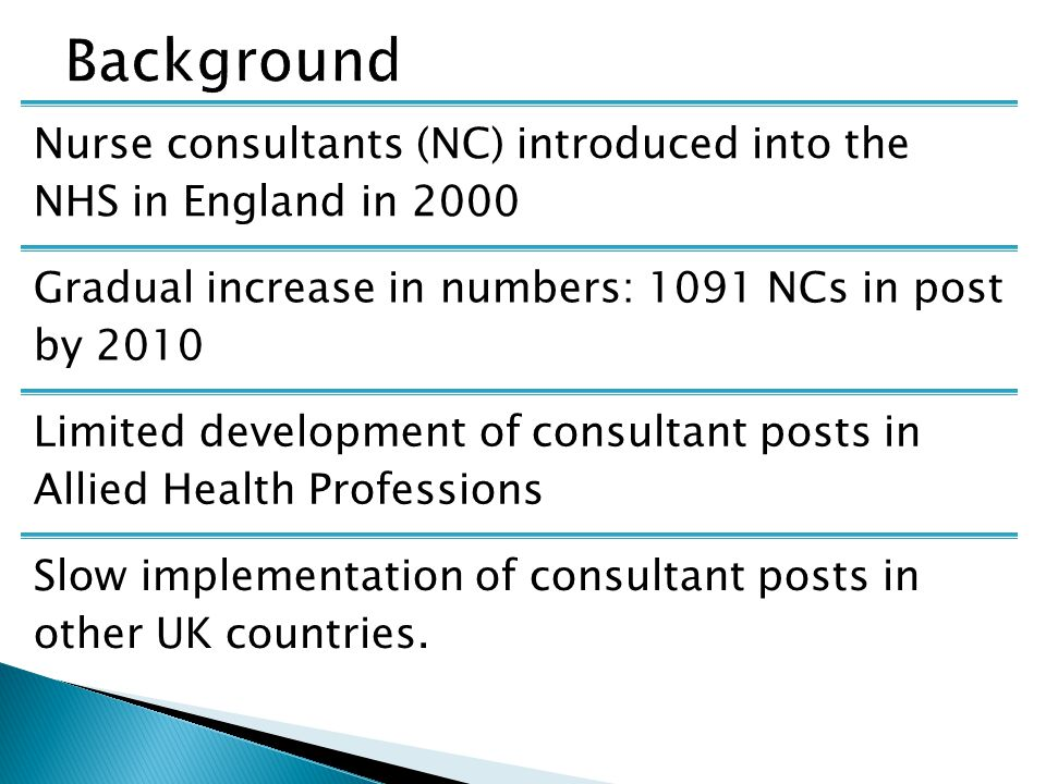 Nurse consultants (NC) introduced into the NHS in England in 2000 Gradual increase in numbers: 1091 NCs in post by 2010 Limited development of consultant posts in Allied Health Professions Slow implementation of consultant posts in other UK countries.