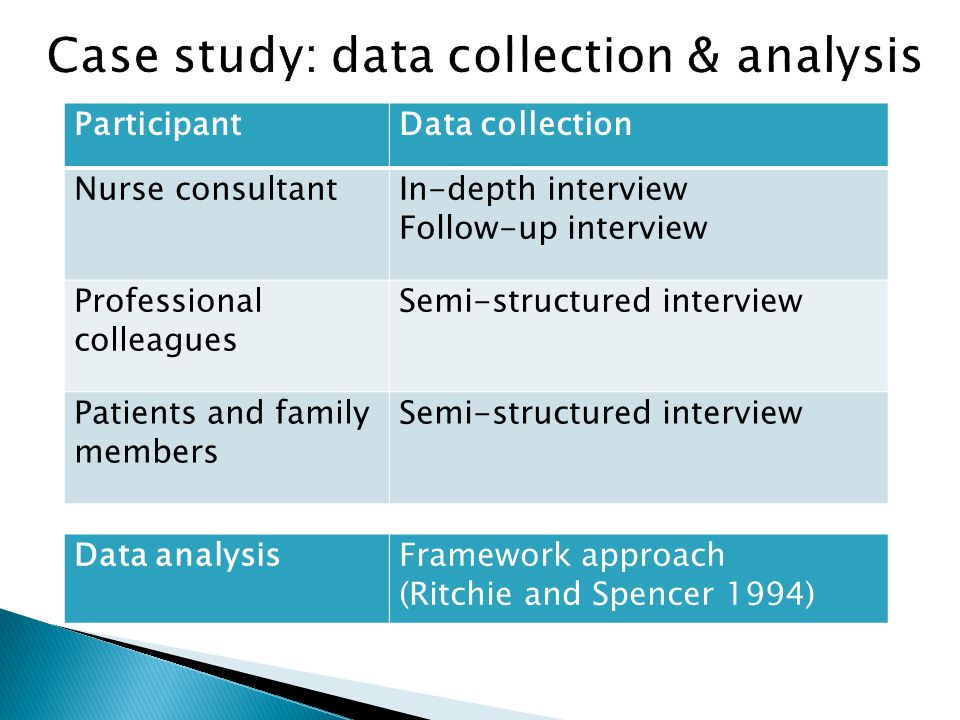 Specific examples from the NCs involved in the study or published literature relating to the 3 domains and their specific indicators