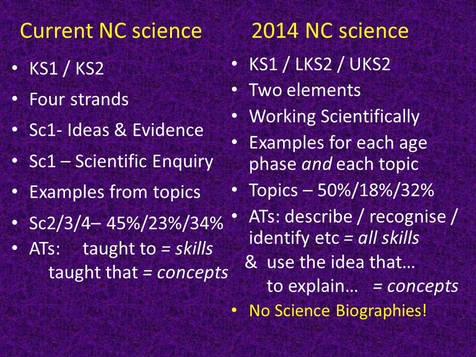 Current NC science 2014 NC science KS1 / KS2 Four strands Sc1- Ideas & Evidence Sc1 – Scientific Enquiry Examples from topics Sc2/3/4– 45%/23%/34% ATs: taught to = skills taught that = concepts KS1 / LKS2 / UKS2 Two elements Working Scientifically Examples for each age phase and each topic Topics – 50%/18%/32% ATs: describe / recognise / identify etc = all skills & use the idea that… to explain… = concepts No Science Biographies!