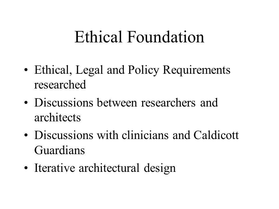 Ethical Foundation Ethical, Legal and Policy Requirements researched Discussions between researchers and architects Discussions with clinicians and Caldicott Guardians Iterative architectural design