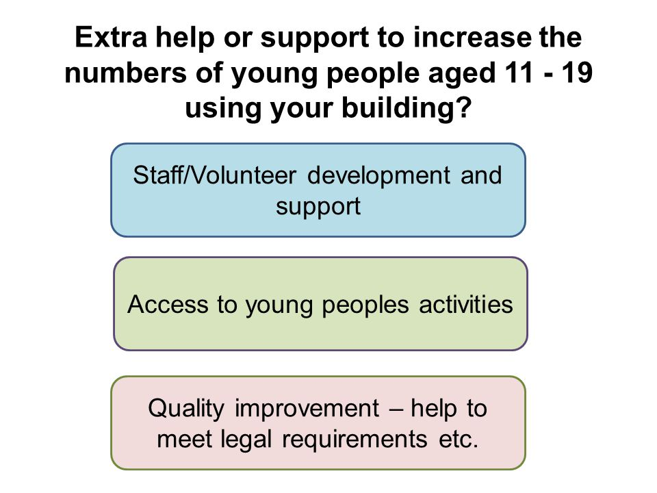 Extra help or support to increase the numbers of young people aged using your building.