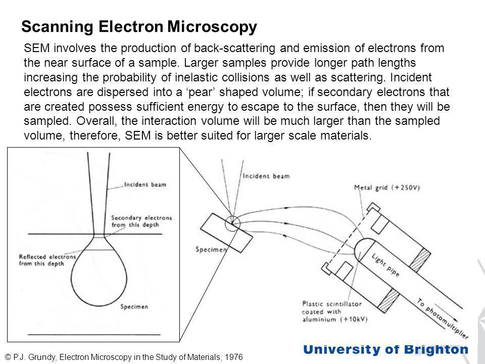 Scanning Electron Microscopy © P.J. Grundy, Electron Microscopy in the Study of Materials, 1976 SEM involves the production of back-scattering and emi