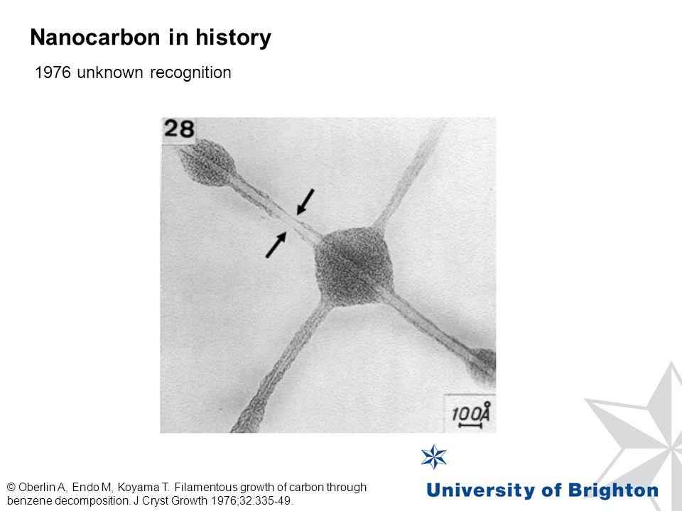 Nanocarbon in history © Oberlin A, Endo M, Koyama T.