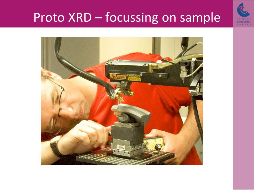Proto XRD – focussing on sample