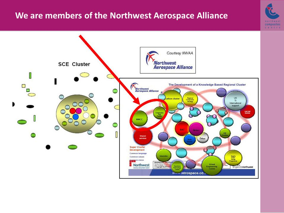 We are members of the Northwest Aerospace Alliance