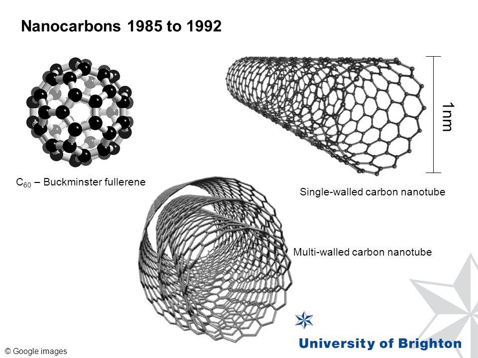 Nanocarbons 1985 to 1992 C 60 – Buckminster fullerene Single-walled carbon nanotube Multi-walled carbon nanotube 1nm © Google images