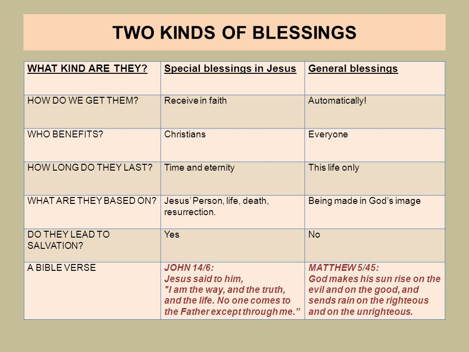 TWO KINDS OF BLESSINGS WHAT KIND ARE THEY Special blessings in JesusGeneral blessings HOW DO WE GET THEM Receive in faithAutomatically.
