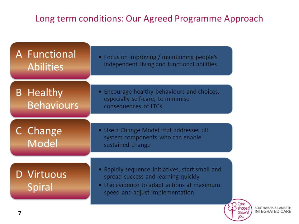 8 Suggestion: Categorise LTC actions by the key behaviour changes and types of support, including self management, that improve health and well being most.