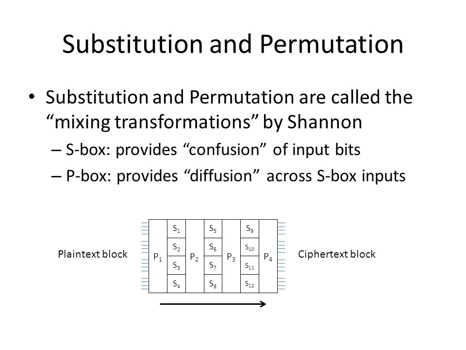 """Substitution and Permutation Substitution and Permutation are called the """"mixing transformations"""" by Shannon – S-box: provides """"confusion"""" of input bi"""