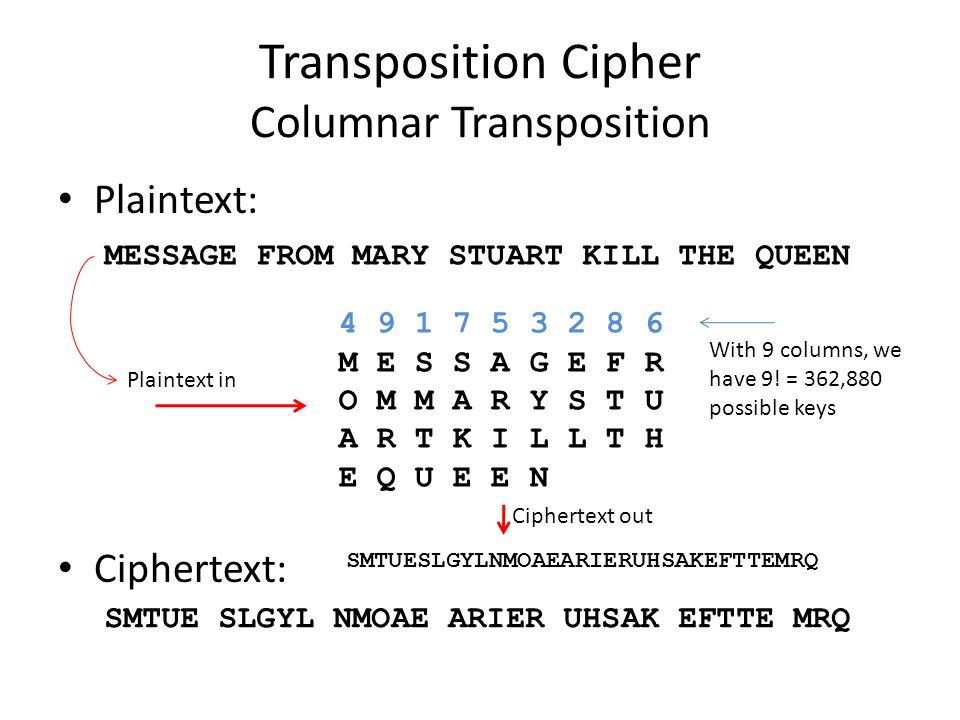 Transposition Cipher Columnar Transposition Plaintext: Ciphertext: MESSAGE FROM MARY STUART KILL THE QUEEN 4 9 1 7 5 3 2 8 6 M E S S A G E F R O M M A