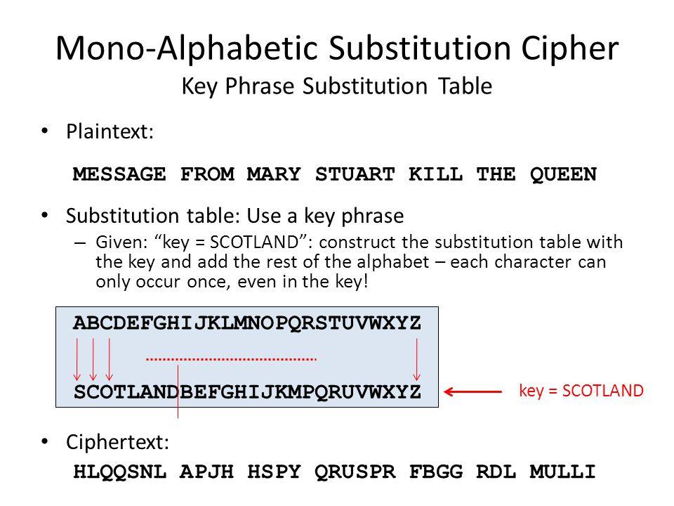 "Mono-Alphabetic Substitution Cipher Key Phrase Substitution Table Plaintext: Substitution table: Use a key phrase – Given: ""key = SCOTLAND"": construct"