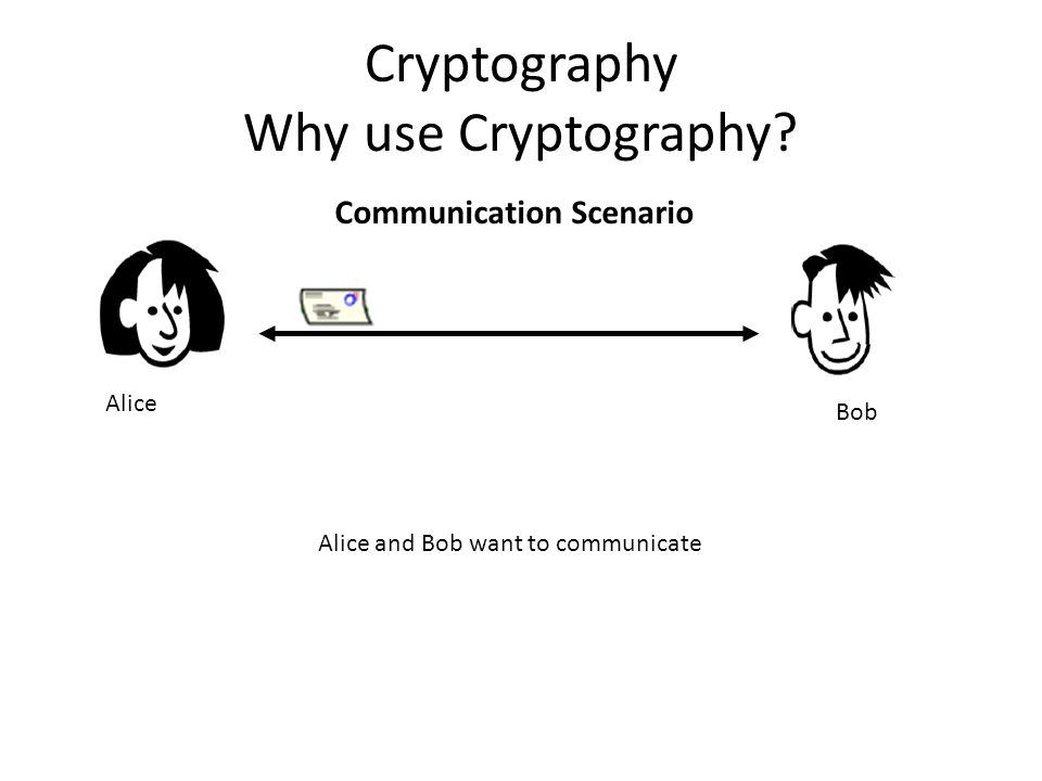 Cryptography Why use Cryptography? Communication Scenario Alice and Bob want to communicate Alice Bob