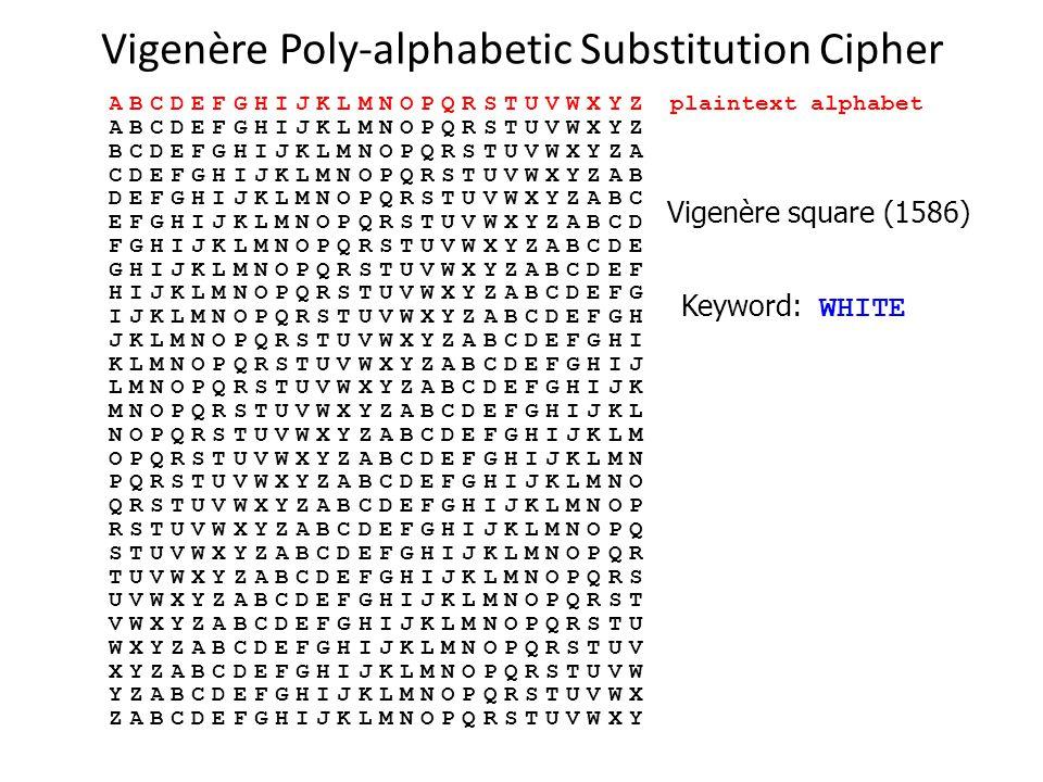 Vigenère Poly-alphabetic Substitution Cipher A B C D E F G H I J K L M N O P Q R S T U V W X Y Z plaintext alphabet A B C D E F G H I J K L M N O P Q