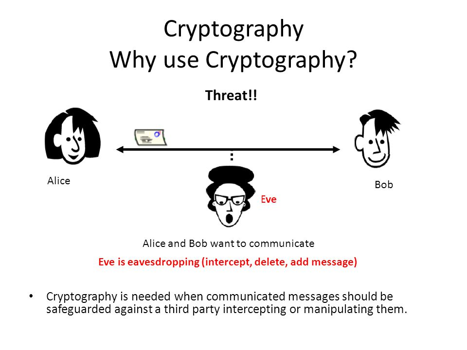 Cryptography Why use Cryptography? Cryptography is needed when communicated messages should be safeguarded against a third party intercepting or manip