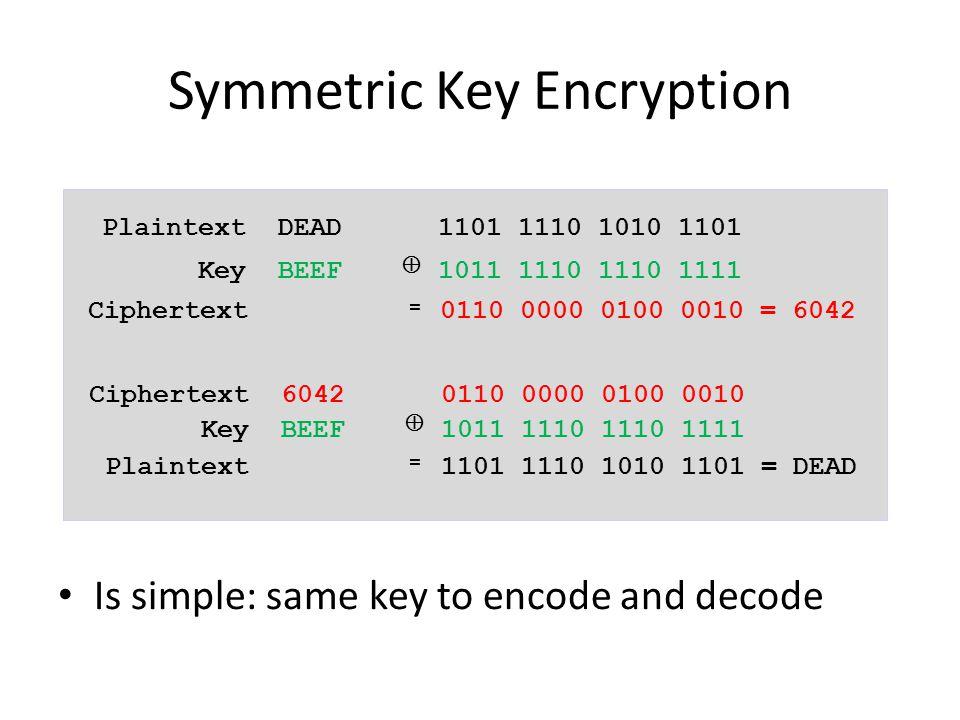 Symmetric Key Encryption Is simple: same key to encode and decode Plaintext DEAD 1101 1110 1010 1101 Key BEEF 1011 1110 1110 1111 Ciphertext 0110 0000