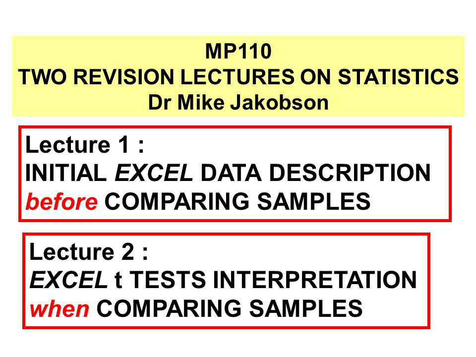 MP110 TWO REVISION LECTURES ON STATISTICS Dr Mike Jakobson Lecture 1 : INITIAL EXCEL DATA DESCRIPTION before COMPARING SAMPLES Lecture 2 : EXCEL t TES