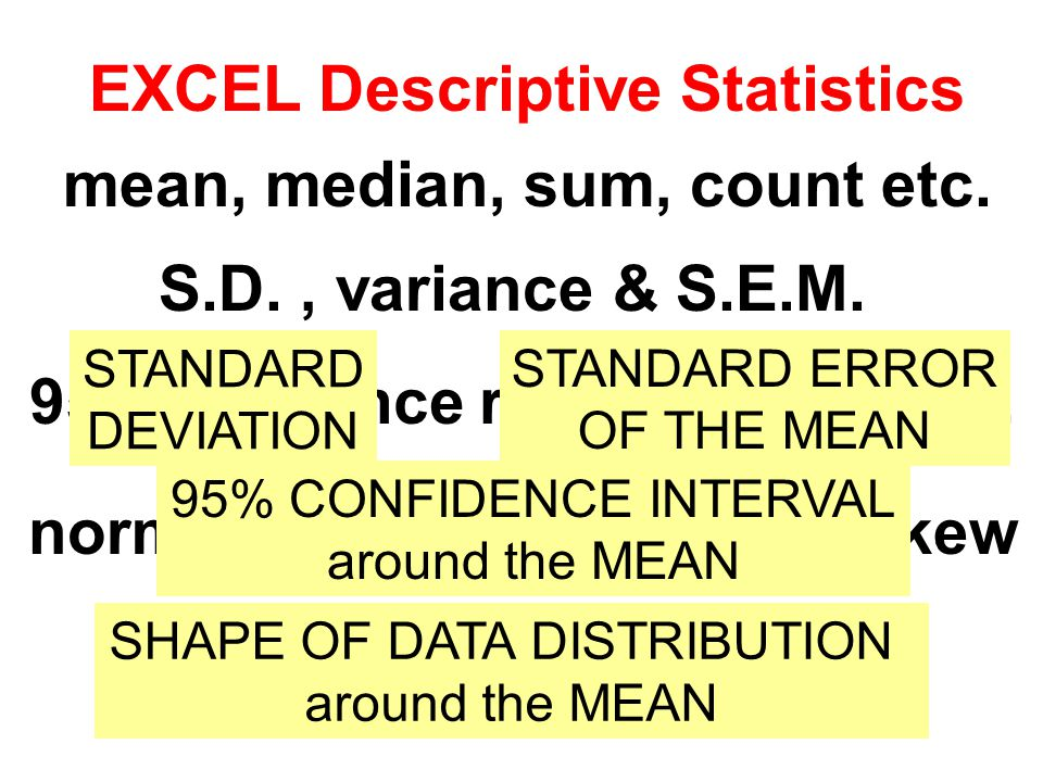 S.D., variance & S.E.M. 95% reference ranges & 95% C.I. normal curve, kurtosis and skew STANDARD DEVIATION STANDARD ERROR OF THE MEAN 95% CONFIDENCE I