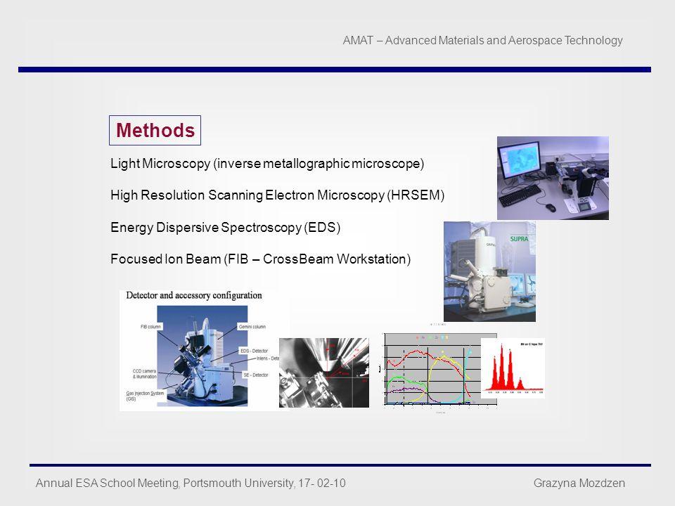 Annual ESA School Meeting, Portsmouth University, 17- 02-10 Grazyna Mozdzen AMAT – Advanced Materials and Aerospace Technology Methods High Resolution