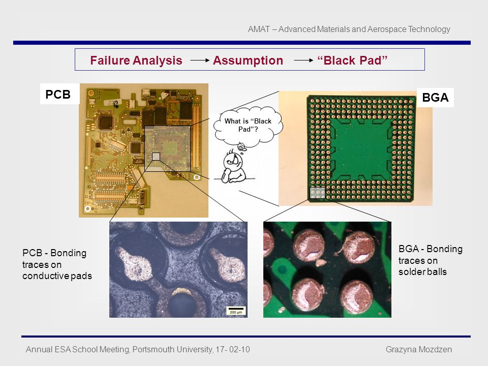 Annual ESA School Meeting, Portsmouth University, 17- 02-10 Grazyna Mozdzen AMAT – Advanced Materials and Aerospace Technology PCB BGA Failure Analysi