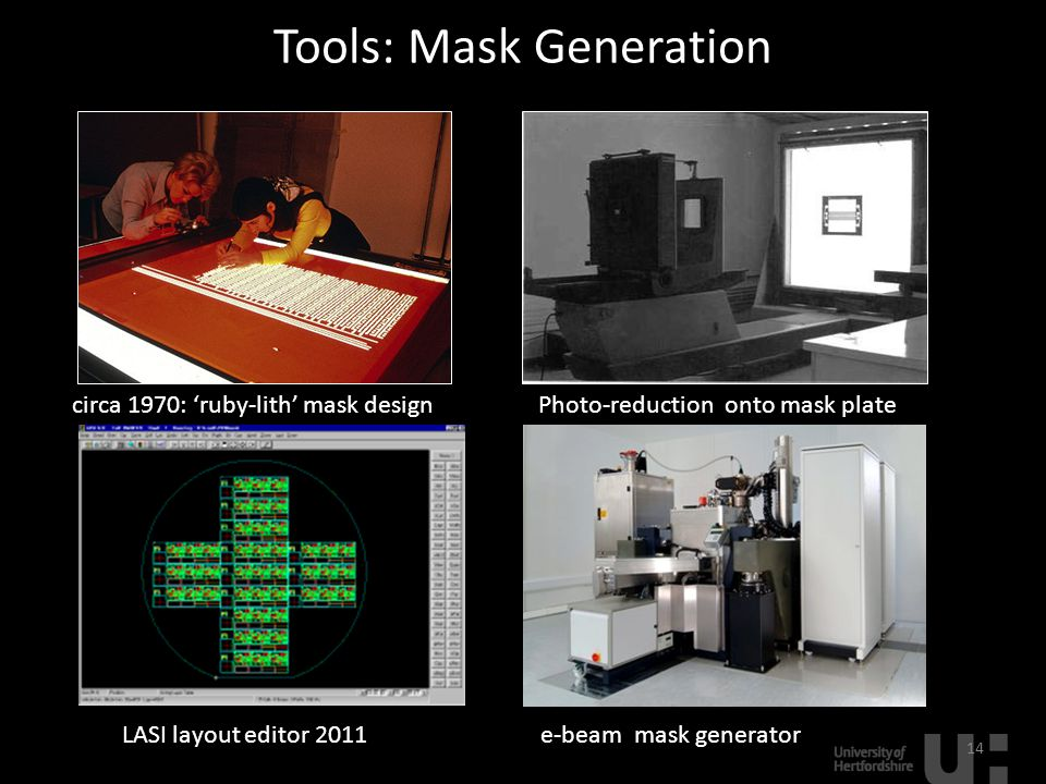 Tools: Mask Generation 14 circa 1970: 'ruby-lith' mask design Photo-reduction onto mask plate LASI layout editor 2011e-beam mask generator