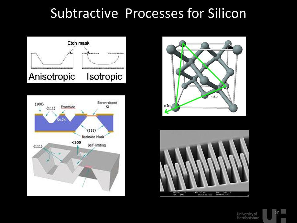Subtractive Processes for Silicon 20