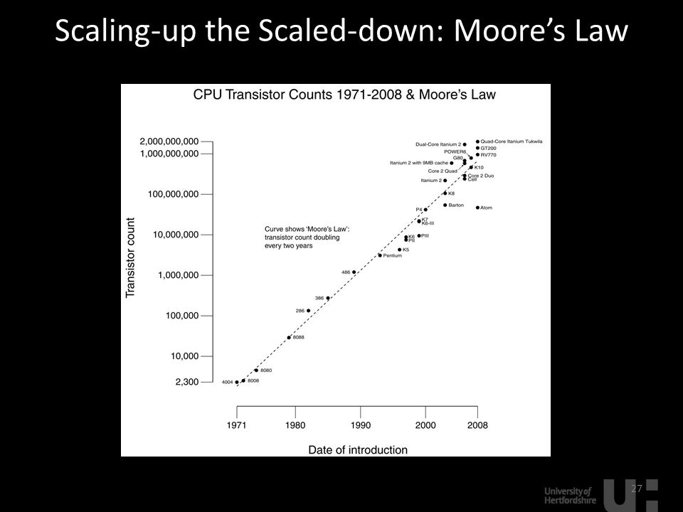Scaling-up the Scaled-down: Moore's Law 27