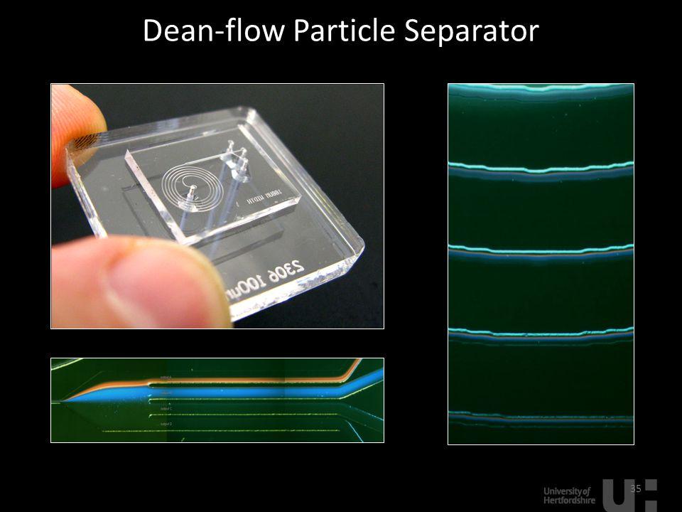 Dean-flow Particle Separator 35
