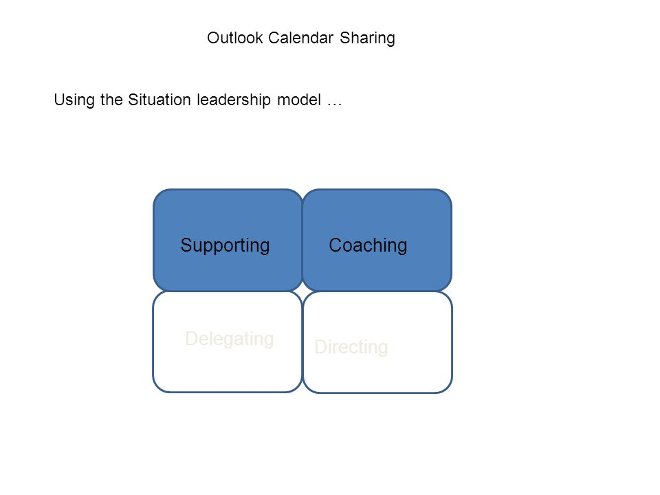 Outlook Calendar Sharing Using the Situation leadership model … Delegating Supporting Coaching Directing