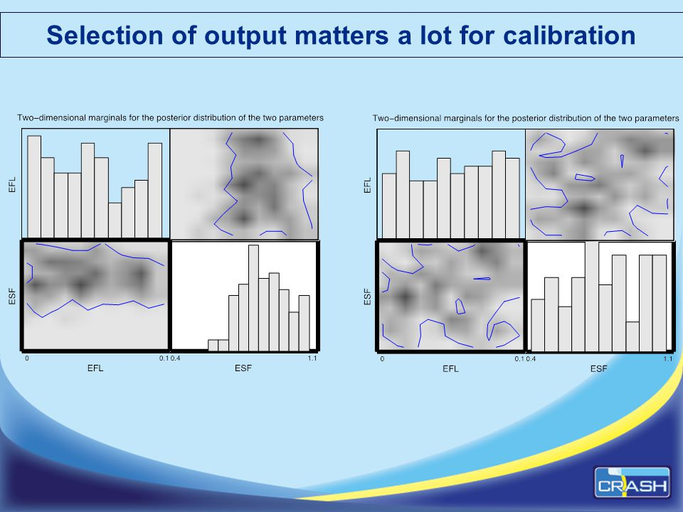 Selection of output matters a lot for calibration