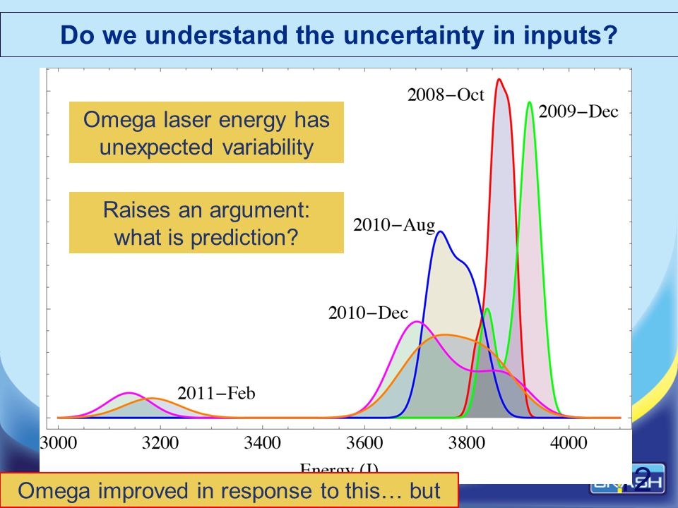 Do we understand the uncertainty in inputs? Note day-to-day uncertainty vs. within day uncertainty 12 Omega laser energy has unexpected variability Ra