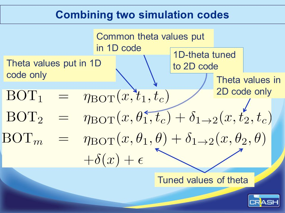 Combining two simulation codes Theta values put in 1D code only Common theta values put in 1D code 1D-theta tuned to 2D code Theta values in 2D code only Tuned values of theta