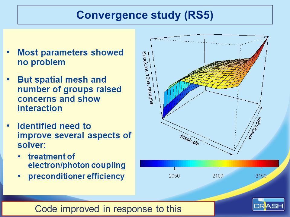 Convergence study (RS5) Most parameters showed no problem But spatial mesh and number of groups raised concerns and show interaction Identified need to improve several aspects of solver: treatment of electron/photon coupling preconditioner efficiency Code improved in response to this