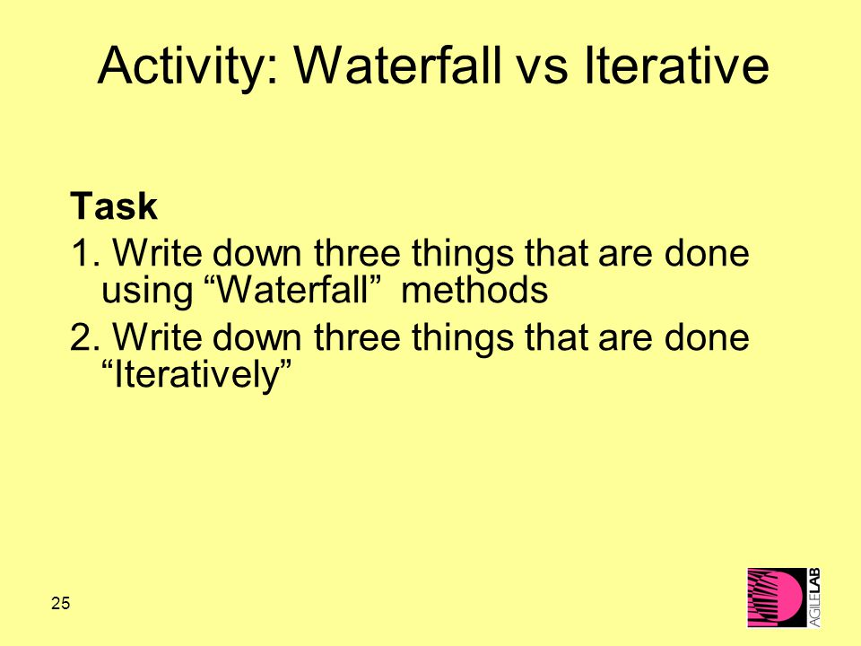 25 Activity: Waterfall vs Iterative Task 1.