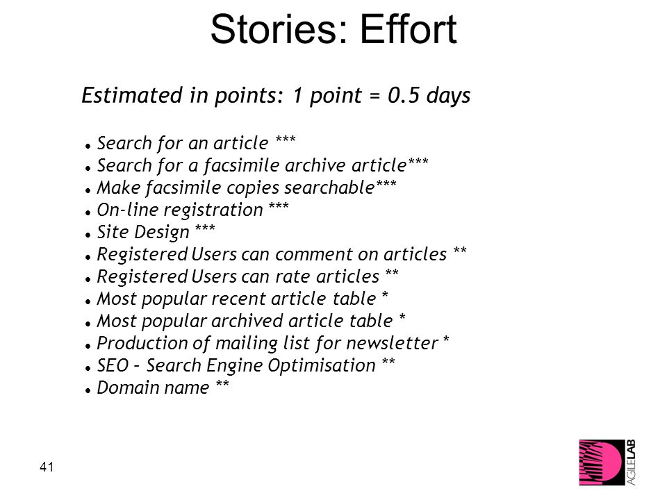 41 Stories: Effort Estimated in points: 1 point = 0.5 days Search for an article *** Search for a facsimile archive article*** Make facsimile copies searchable*** On-line registration *** Site Design *** Registered Users can comment on articles ** Registered Users can rate articles ** Most popular recent article table * Most popular archived article table * Production of mailing list for newsletter * SEO – Search Engine Optimisation ** Domain name **
