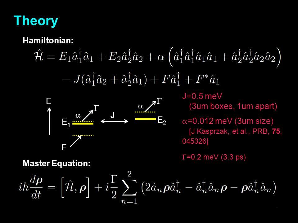 E E1E1 E2E2 Theory Hamiltonian: Master Equation: J   F    =0.012 meV (3um size) [J Kasprzak, et al., PRB, 75, 045326] J=0.5 meV (3um boxes, 1um a