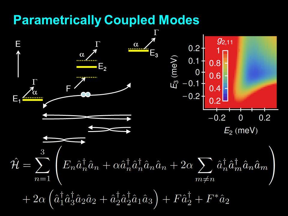    Parametrically Coupled Modes F E E1E1 E2E2 E3E3   