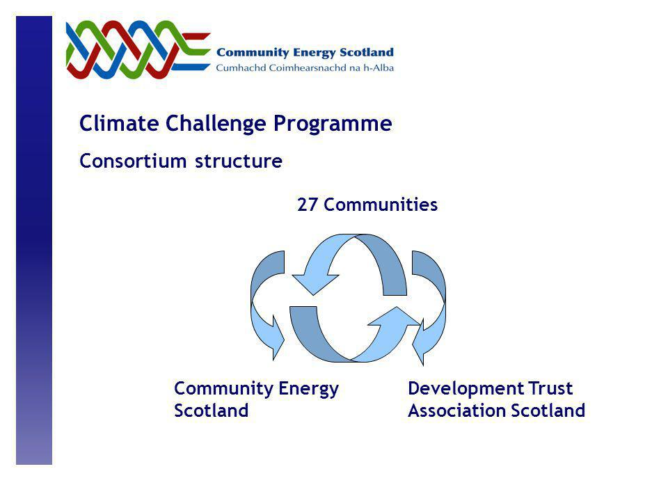 Climate Challenge Programme Consortium structure 27 Communities Community Energy Scotland Development Trust Association Scotland